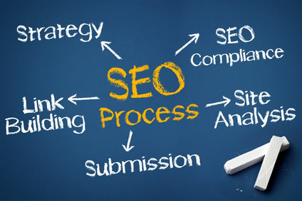 seo-marketing-services